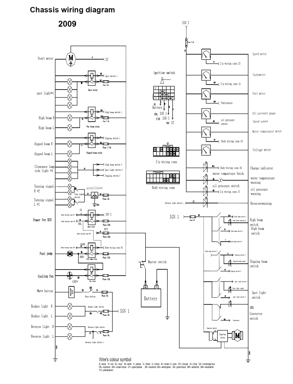 Joyner Starter Switch Wire Diagram Books Of Wiring Lighting Trooper 1100cc Utv Sxs Forum Board Rh Utvboard Com