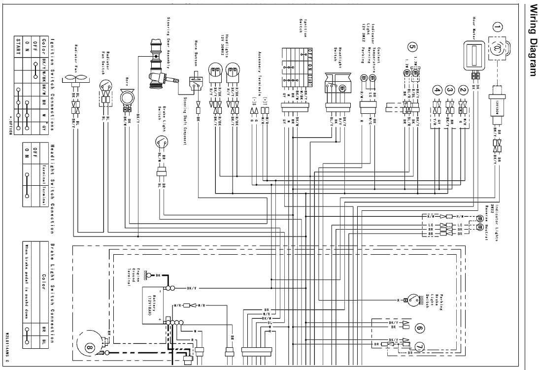 A Stubborn Mule: Mule 2500, electrical and other questions - Kawasaki UTV  SxS Forum - UTV BOARD UTV BOARD